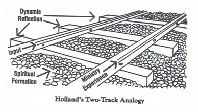 Holland tracks
